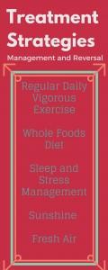 Nov 2015 Diabetes 1.3